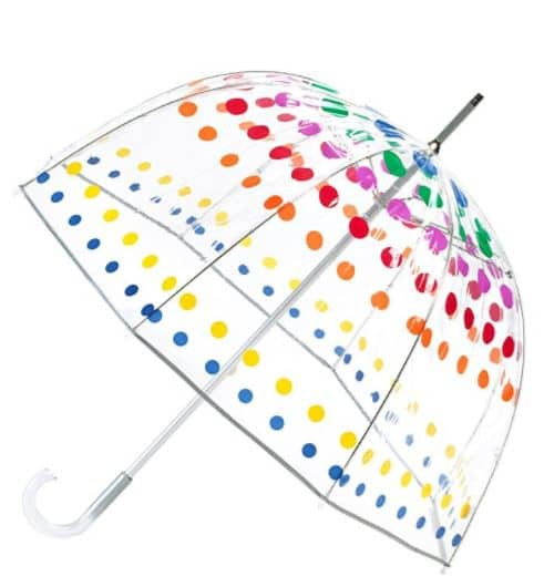 best umbrella in the world